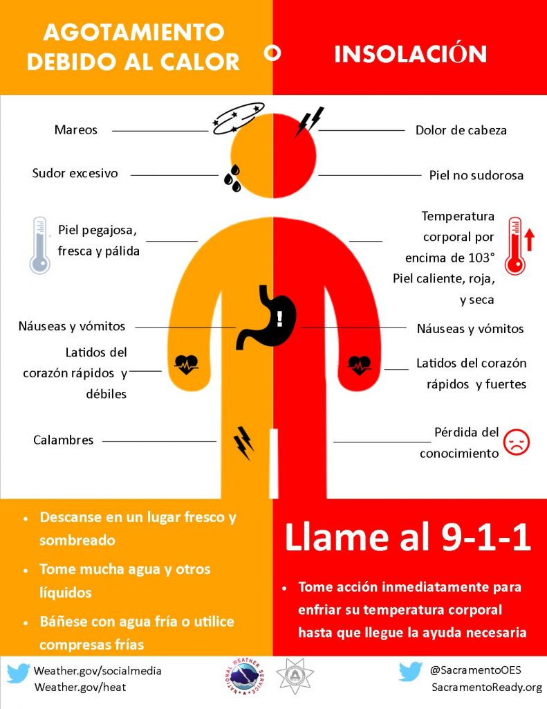 Heat_Illness_Spanish